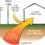Why Geothermal Is Such a Smart Investment for Homeowners